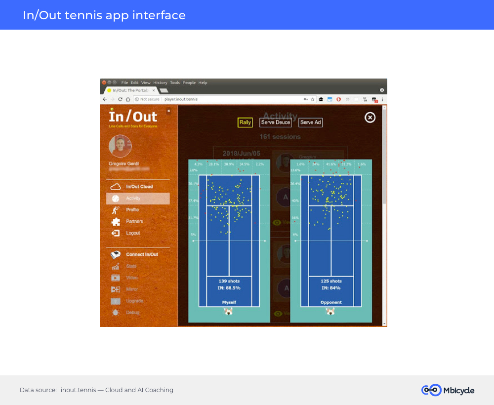In/Out Tennis app
